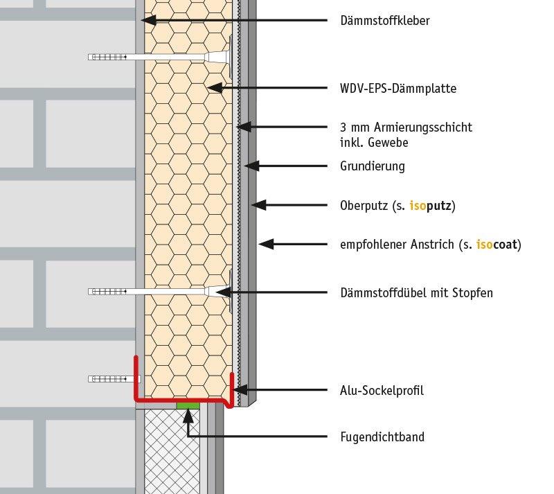 select isoline sicherheit in fassaden. Black Bedroom Furniture Sets. Home Design Ideas